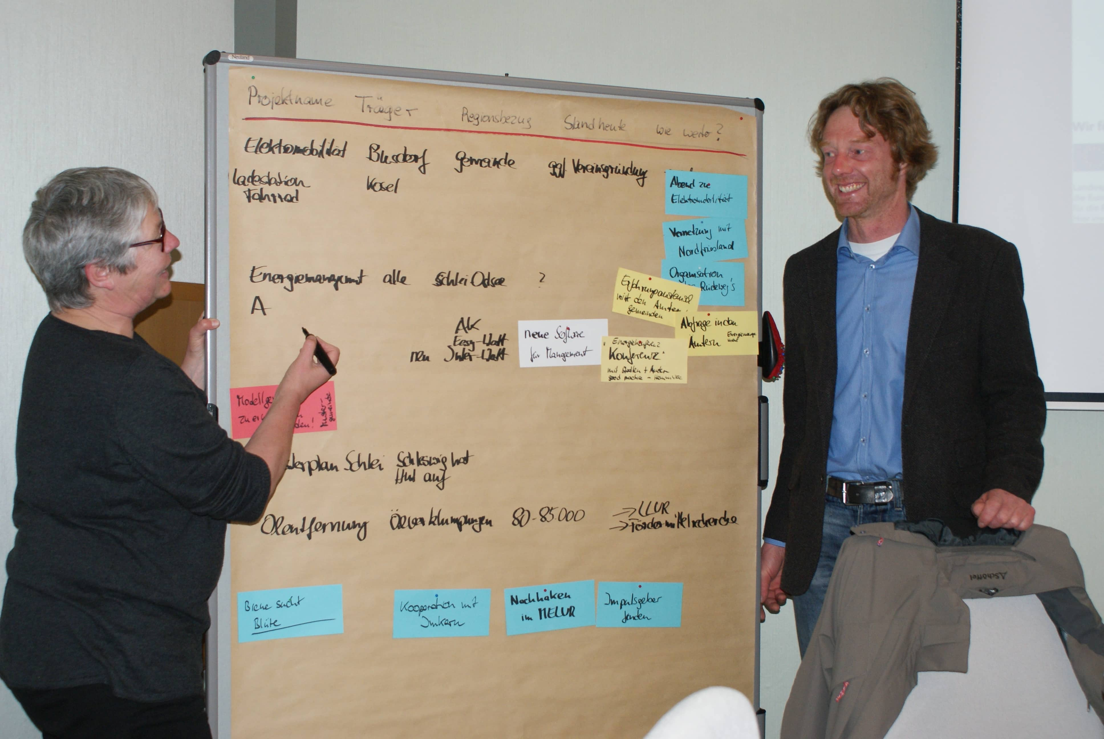 Besprechung der Ergebnisse aus dem Arbeitskreis Klimawandel und Energiewende